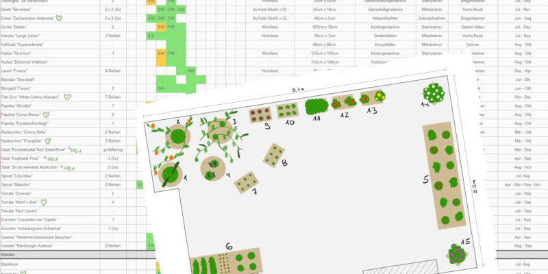 Gartenplanung Gemuese